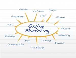 Online Marketing 17696044_web